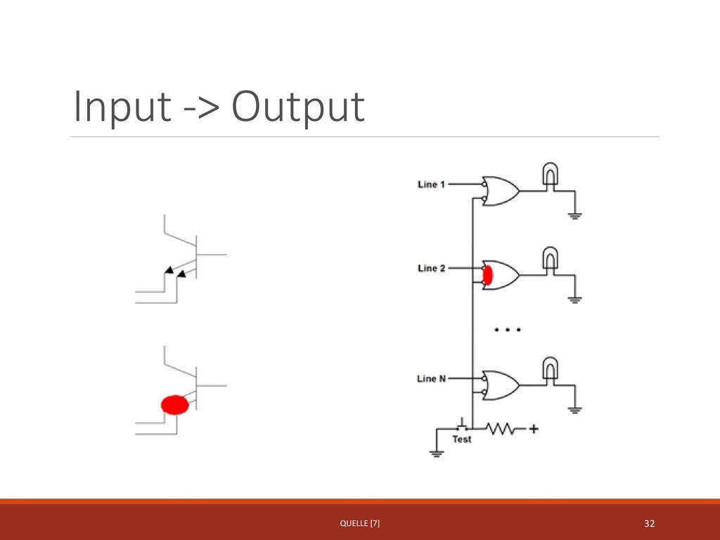 Input -> Output Quelle [7]